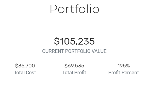 cryptosuite portfolio before