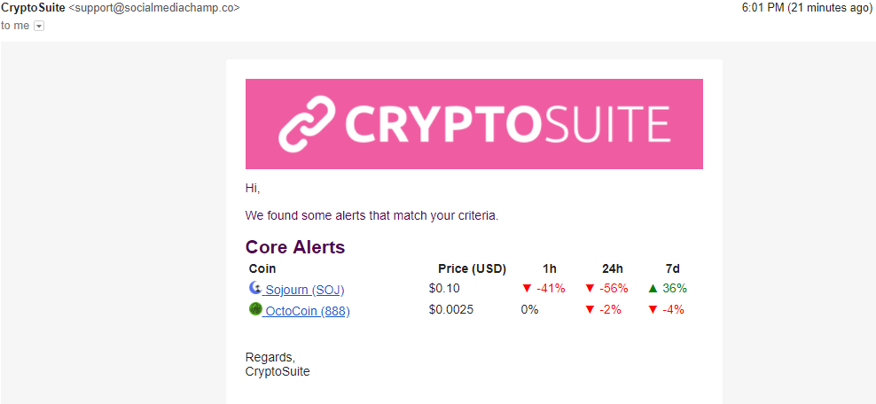 cryptosuite regular alert update